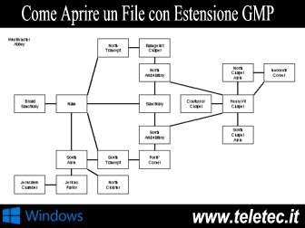 Come Aprire un File con Estensione GMP su Windows