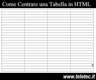 Come Centrare una Tabella in HTML