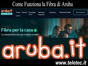 Come Funziona la Fibra di Aruba.it