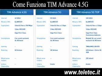 Come Funziona TIM Advance 4.5G con 40 GB e Minuti Illimitati a 19,99 - Ottobre 2019