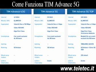 Come Funziona TIM Advance 5G con 50 GB e Minuti Illimitati a 29,99 - Ottobre 2019