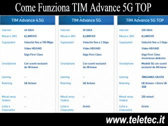 Come Funziona TIM Advance 5G TOP con 100 GB e Minuti Illimitati a 49,99 - Agosto 2020