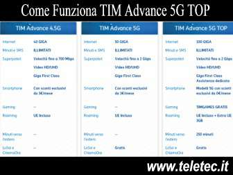 Come Funziona TIM Advance 5G TOP con 100 GB e Minuti Illimitati a 49,99 - Ottobre 2019
