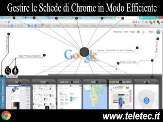 Come Gestire le Schede di Chrome in Modo Efficiente