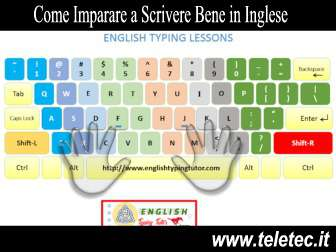 Come Imparare a Scrivere Bene in Inglese - Anop English Typing Tutor
