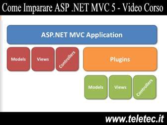 Come Imparare ASP.NET MVC - Video Corso
