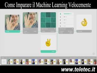 Come Imparare il Machine Learning Velocemente