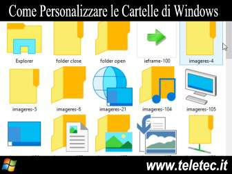 Come Personalizzare le Cartelle di Windows